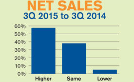 Flexible Packaging net sales 3Q 2015 compared to 3Q 2014