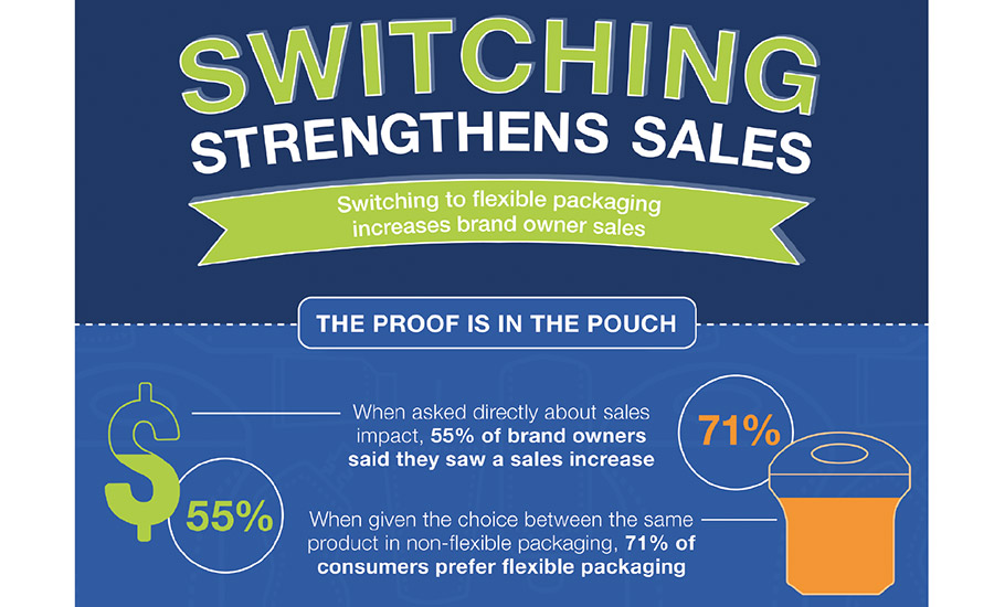 Switching Strengthens Sales Logo