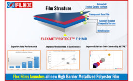 Flex Films Metallized