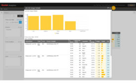 Kodak Decision Analytics Software-as-a-Service